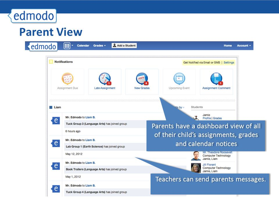 Parent View Parents have a dashboard view of all of their child's assignments, grades and calendar notices Teachers can send parents messages.