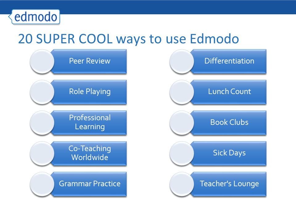 20 SUPER COOL ways to use Edmodo Peer Review Role Playing Professional Learning Co-Teaching Worldwide Grammar Practice Differentiation Lunch Count Book Clubs Sick Days Teacher s Lounge