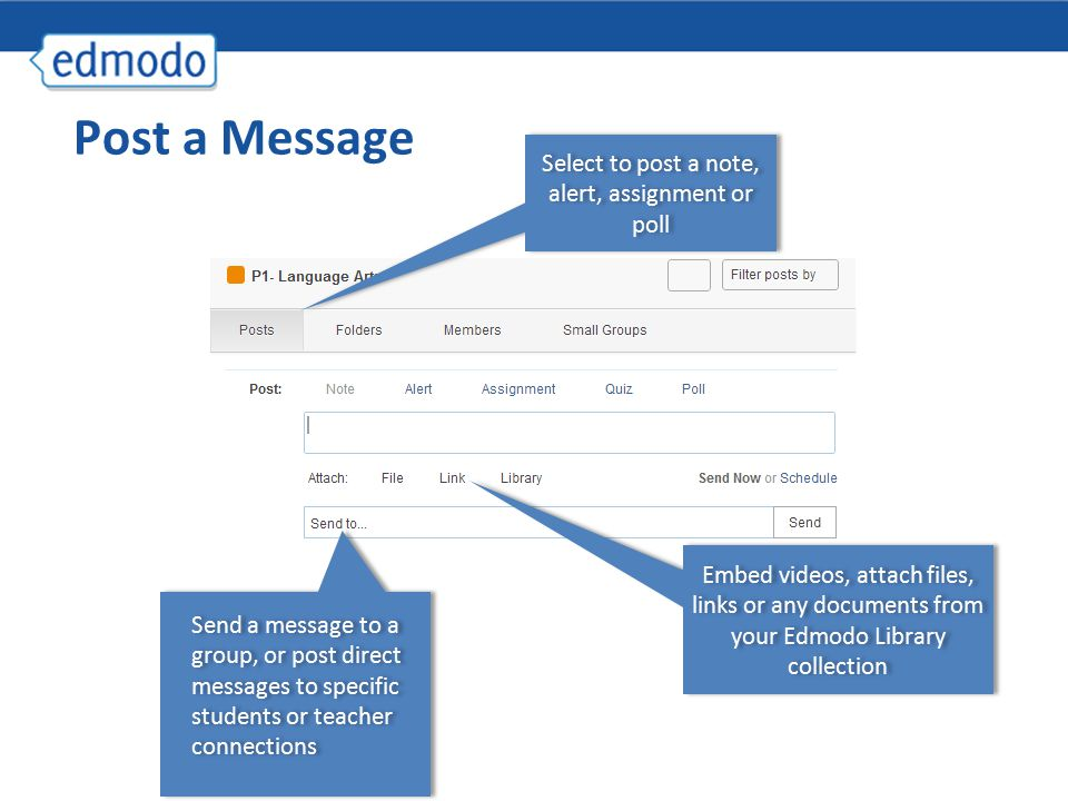 Post a Message Send a message to a group, or post direct messages to specific students or teacher connections Select to post a note, alert, assignment or poll Embed videos, attach files, links or any documents from your Edmodo Library collection
