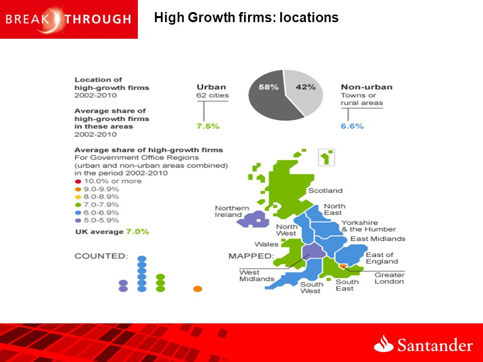 High Growth firms: locations