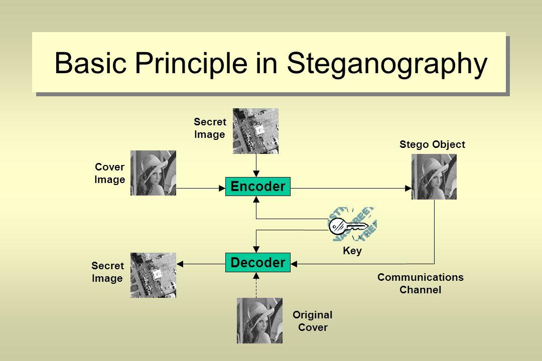 Steganography and Digital Watermarking Jonathan Cummins
