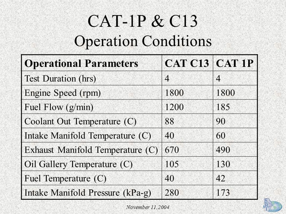 November 11,2004 Piston Temperature Profile CAT-1P & C13