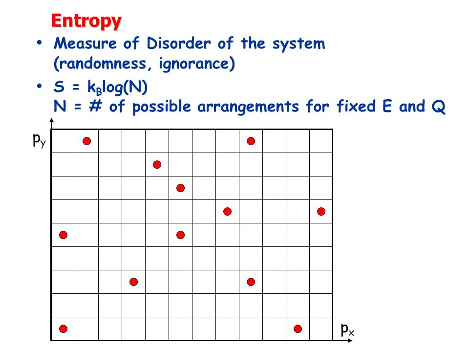 Entropy Measure of Disorder of the system (randomness, ignorance) S = k B log(N) N = # of possible arrangements for fixed E and Q pxpx pypy