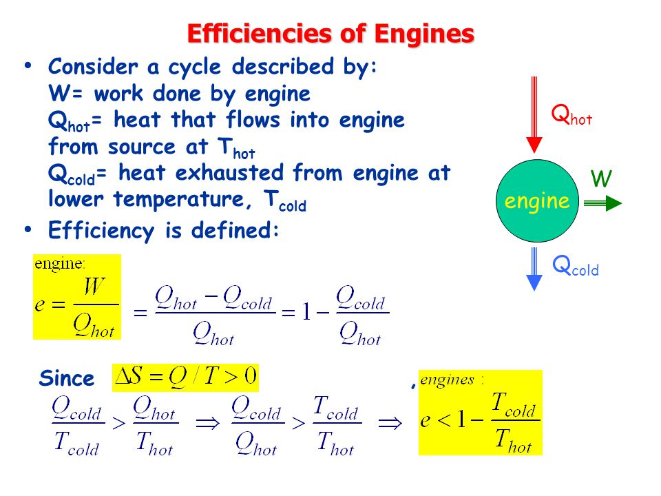 Efficiencies of Engines Consider a cycle described by: W= work done by engine Q hot = heat that flows into engine from source at T hot Q cold = heat exhausted from engine at lower temperature, T cold Efficiency is defined: Q hot engine Q cold W Since ,