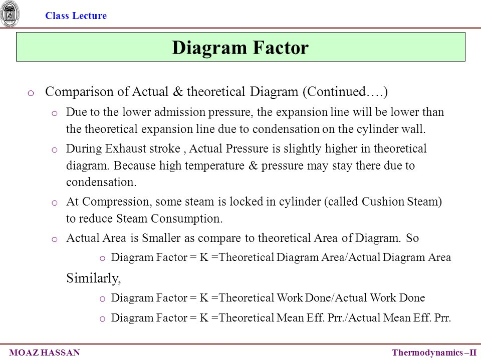Class Lecture Thermodynamics –IIMOAZ HASSAN Diagram Factor o Comparison of Actual & theoretical Diagram (Continued….) o Due to the lower admission pressure, the expansion line will be lower than the theoretical expansion line due to condensation on the cylinder wall.