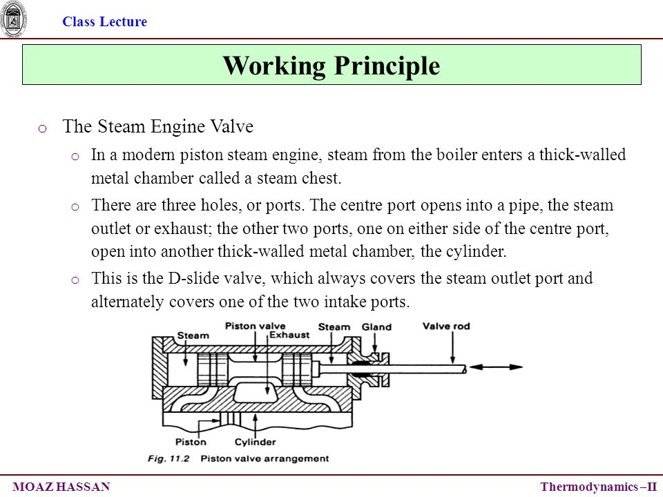 Class Lecture Thermodynamics –IIMOAZ HASSAN Working Principle o The Steam Engine Valve o In a modern piston steam engine, steam from the boiler enters a thick-walled metal chamber called a steam chest.