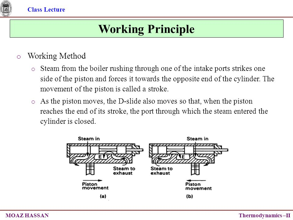 Class Lecture Thermodynamics –IIMOAZ HASSAN Working Principle o Working Method o Steam from the boiler rushing through one of the intake ports strikes one side of the piston and forces it towards the opposite end of the cylinder.