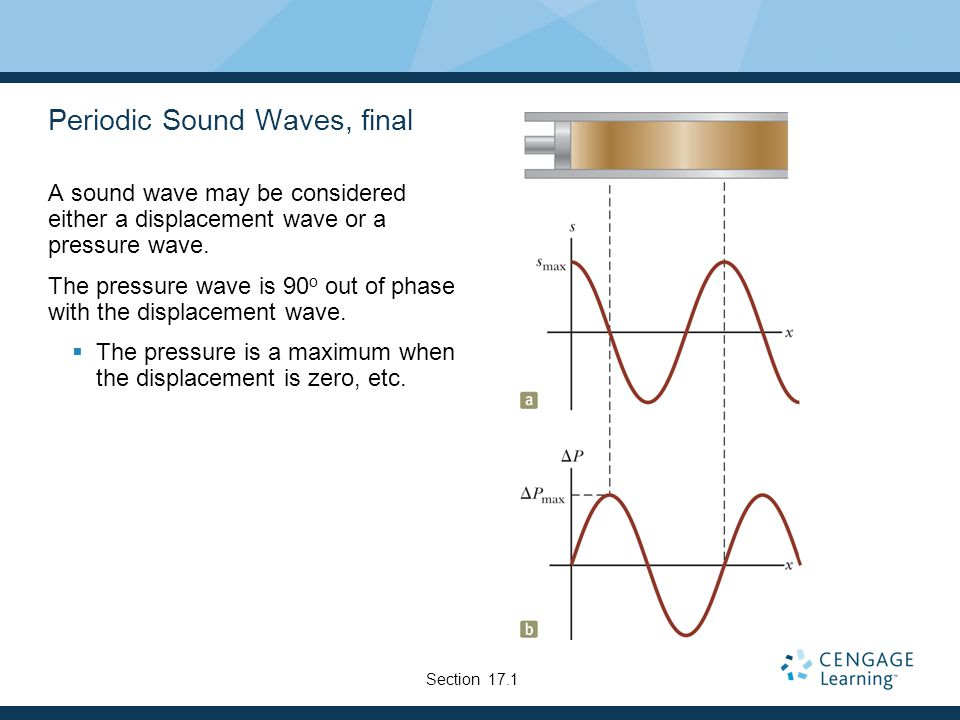 Periodic Sound Waves, final A sound wave may be considered either a displacement wave or a pressure wave.
