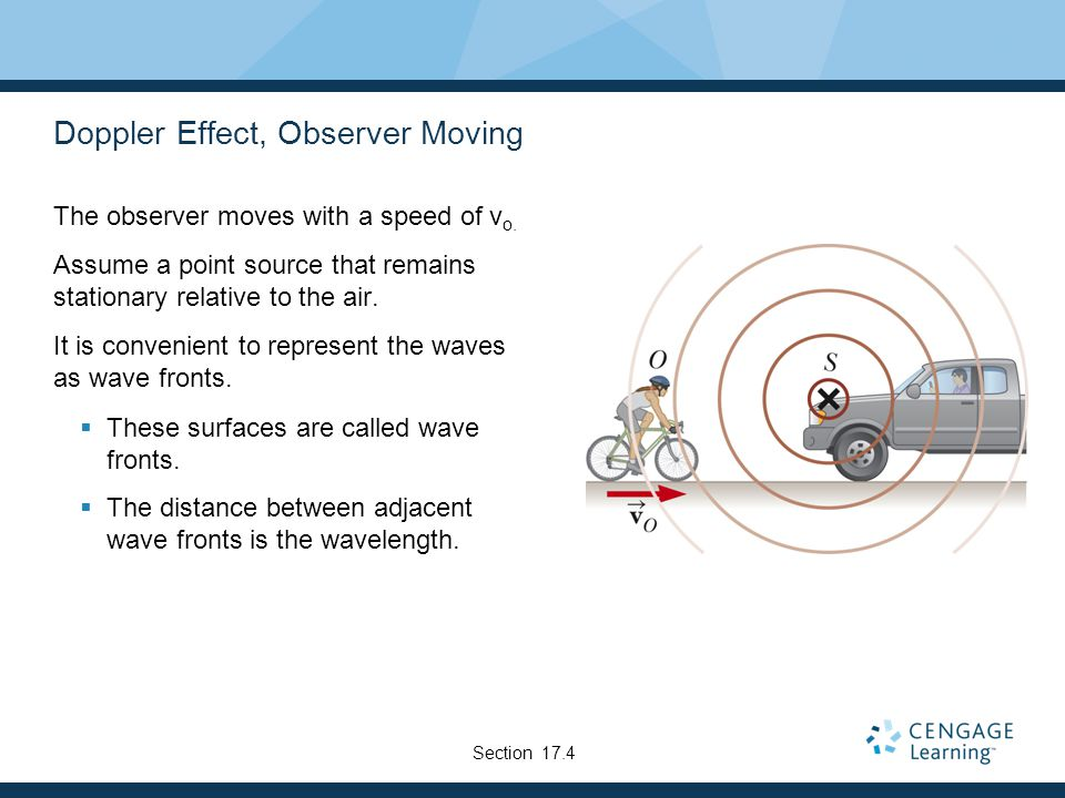Doppler Effect, Observer Moving The observer moves with a speed of v o.