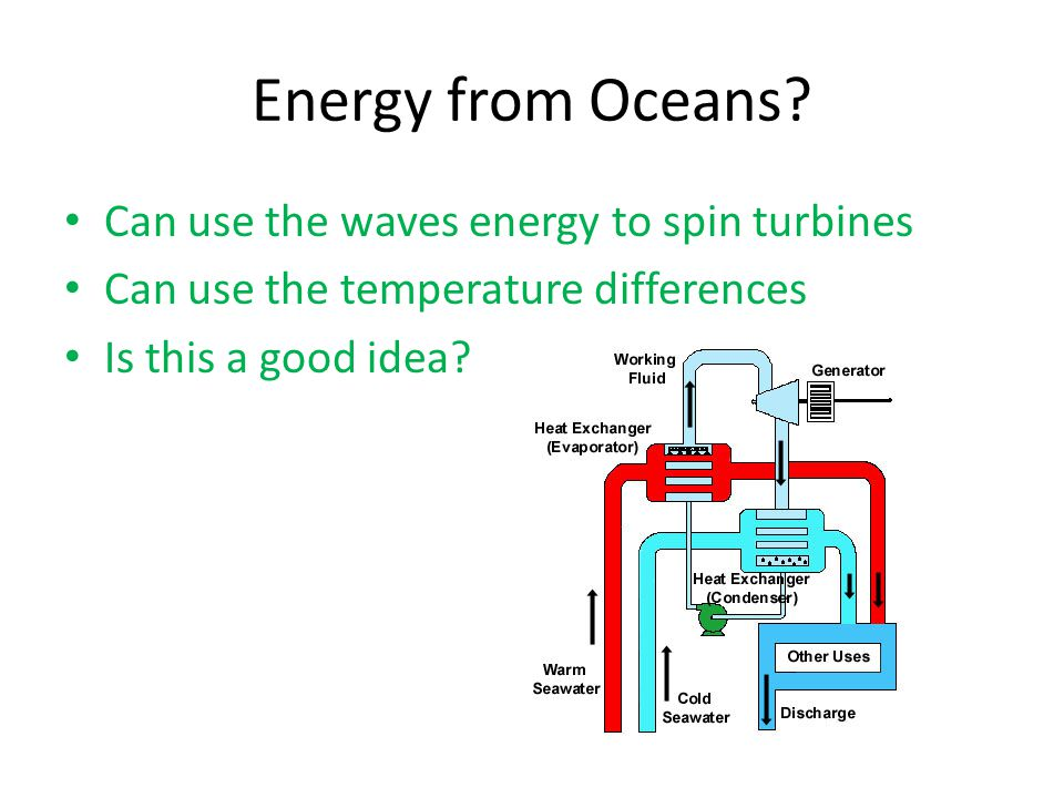 Energy from Oceans.