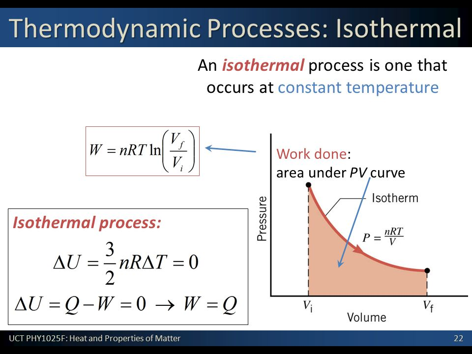 22 UCT PHY1025F: Heat and Properties of Matter Thermodynamic Processes: Isothermal Isothermal process: An isothermal process is one that occurs at constant temperature Work done: area under PV curve