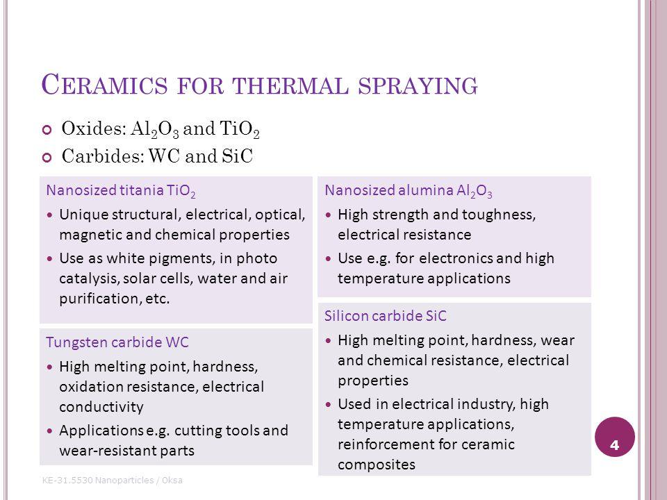 C ERAMIC NANOPARTICLES FOR THERMAL SPRAYING KE Nanoparticles Maria
