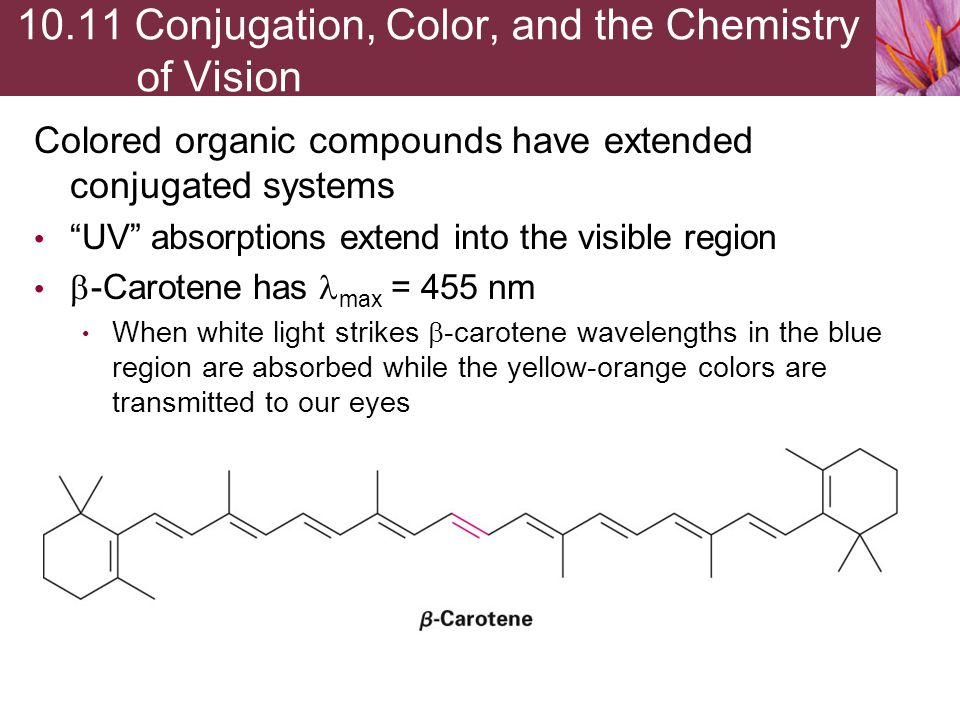 Colored organic compounds have extended conjugated systems UV absorptions extend into the visible region  -Carotene has max = 455 nm When white light strikes  -carotene wavelengths in the blue region are absorbed while the yellow-orange colors are transmitted to our eyes Conjugation, Color, and the Chemistry of Vision