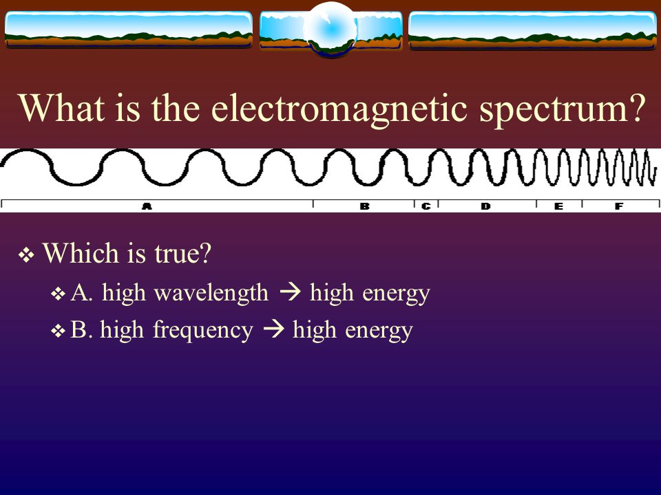 What is the electromagnetic spectrum.  Which is true.