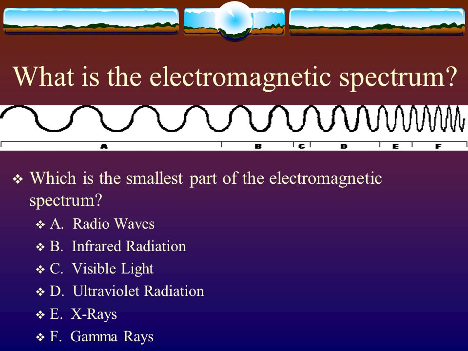 What is the electromagnetic spectrum.  Which is the smallest part of the electromagnetic spectrum.