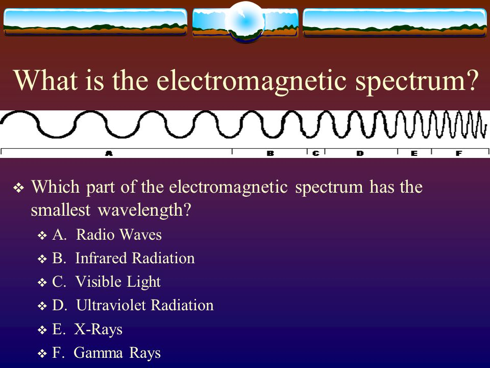 What is the electromagnetic spectrum.