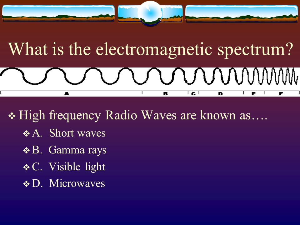 What is the electromagnetic spectrum.  High frequency Radio Waves are known as….