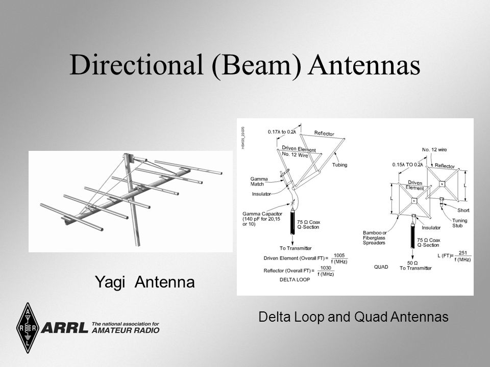Technician License Course Chapter 4 Propagation, Antennas and Feed