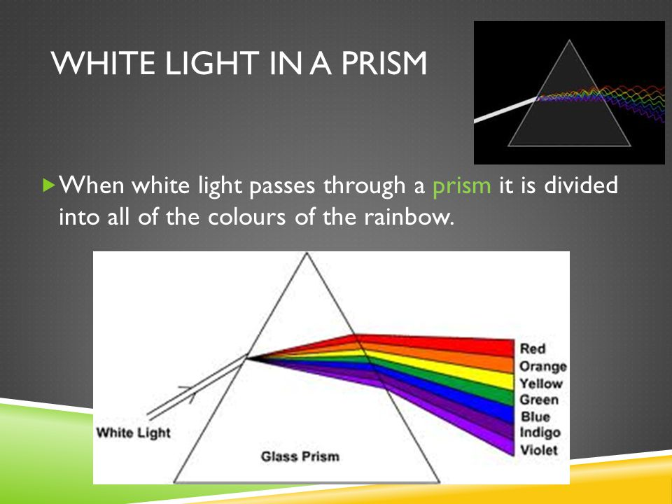 WHITE LIGHT IN A PRISM  When white light passes through a prism it is divided into all of the colours of the rainbow.