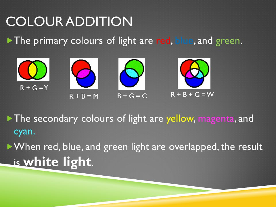 COLOUR ADDITION  The primary colours of light are red, blue, and green.