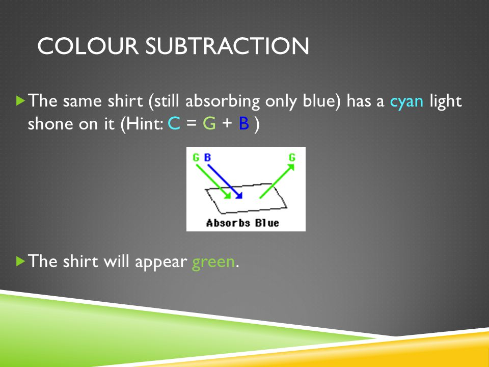 COLOUR SUBTRACTION  The same shirt (still absorbing only blue) has a cyan light shone on it (Hint: C = G + B )  The shirt will appear green.