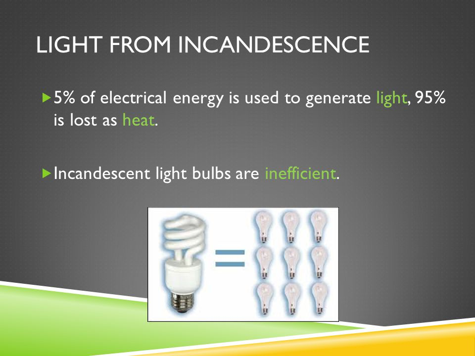 LIGHT FROM INCANDESCENCE  5% of electrical energy is used to generate light, 95% is lost as heat.