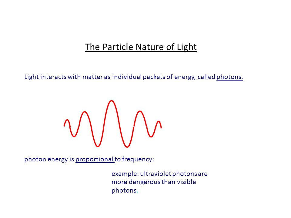 The Particle Nature of Light Light interacts with matter as individual packets of energy, called photons.