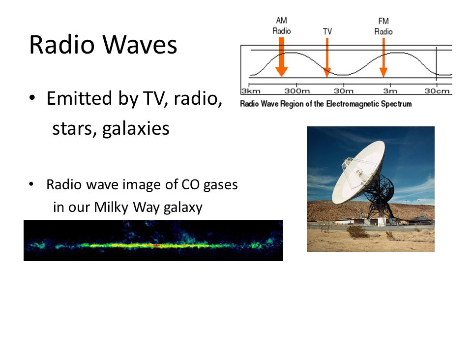 Radio Waves Emitted by TV, radio, stars, galaxies Radio wave image of CO gases in our Milky Way galaxy