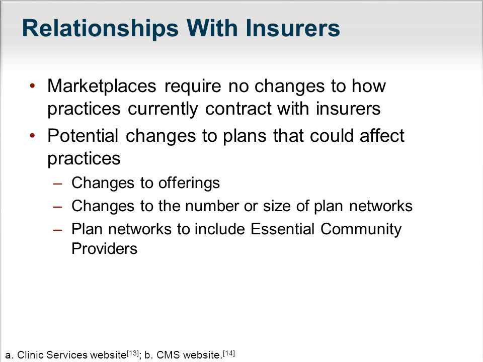 Relationships With Insurers Marketplaces require no changes to how practices currently contract with insurers Potential changes to plans that could affect practices –Changes to offerings –Changes to the number or size of plan networks –Plan networks to include Essential Community Providers a.