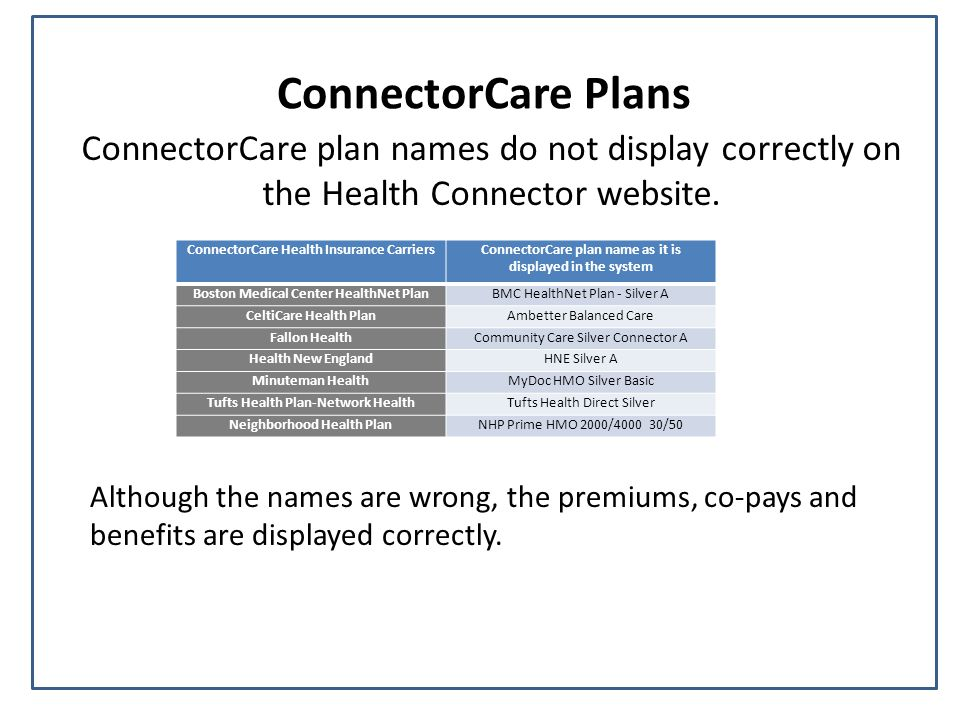 ConnectorCare Plans ConnectorCare plan names do not display correctly on the Health Connector website.