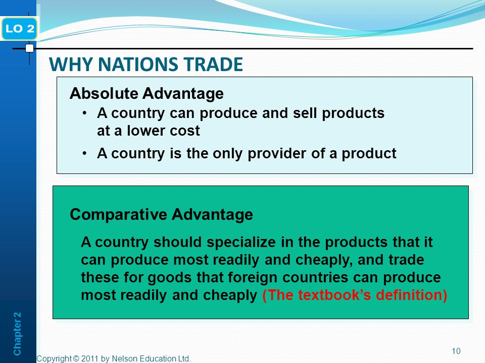 Chapter 2 WHY NATIONS TRADE Copyright © 2011 by Nelson Education Ltd.