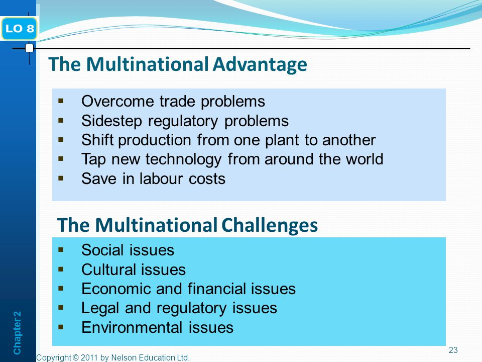 Chapter 2 The Multinational Advantage Copyright © 2011 by Nelson Education Ltd.