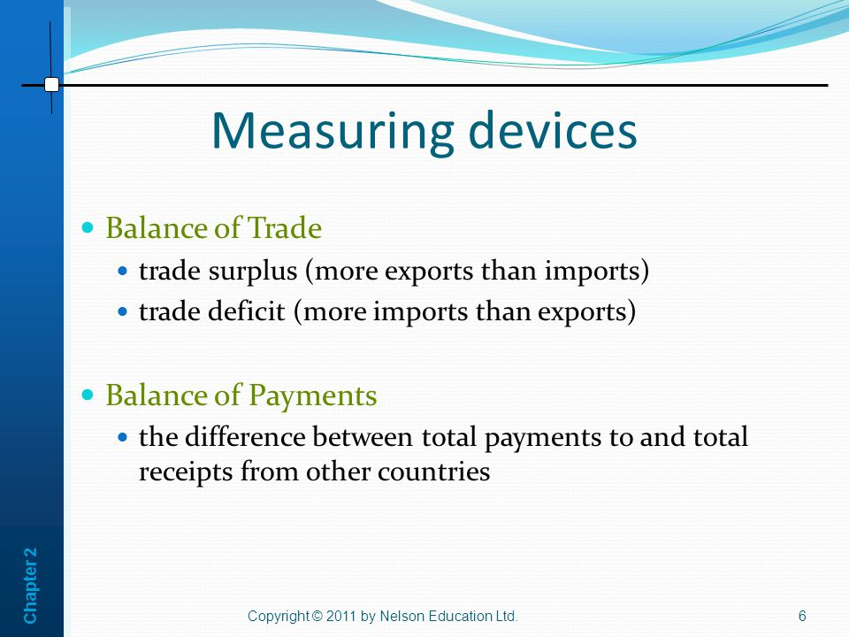 Chapter 2 Measuring devices Copyright © 2011 by Nelson Education Ltd.6 Balance of Trade trade surplus (more exports than imports) trade deficit (more imports than exports) Balance of Payments the difference between total payments to and total receipts from other countries