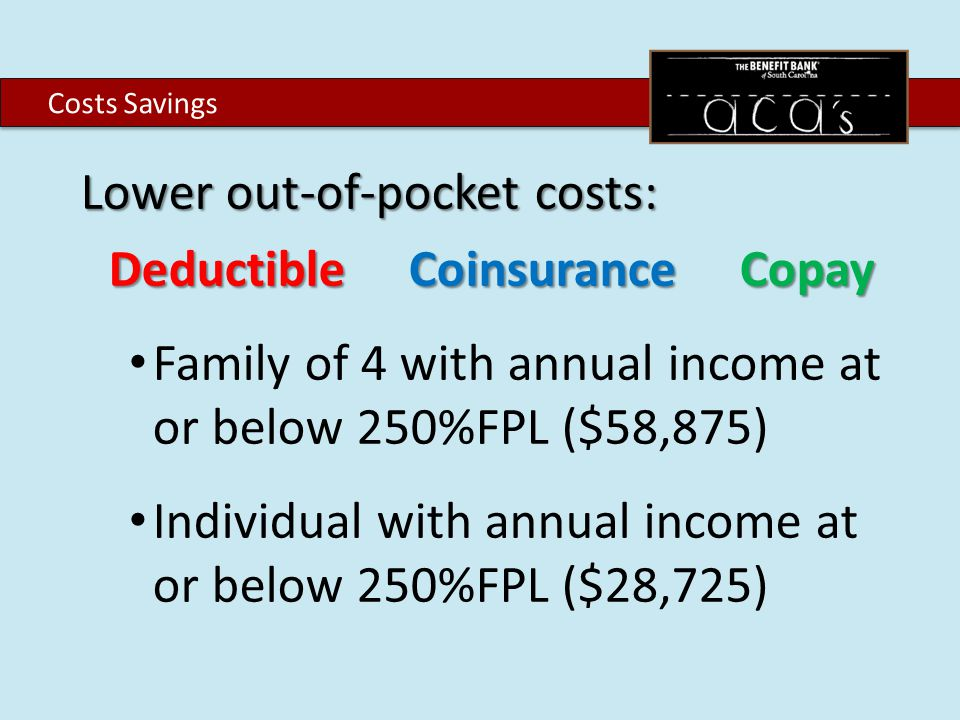 Lower out-of-pocket costs: Deductible Coinsurance Copay Family of 4 with annual income at or below 250%FPL ($58,875) Individual with annual income at or below 250%FPL ($28,725) Costs Savings