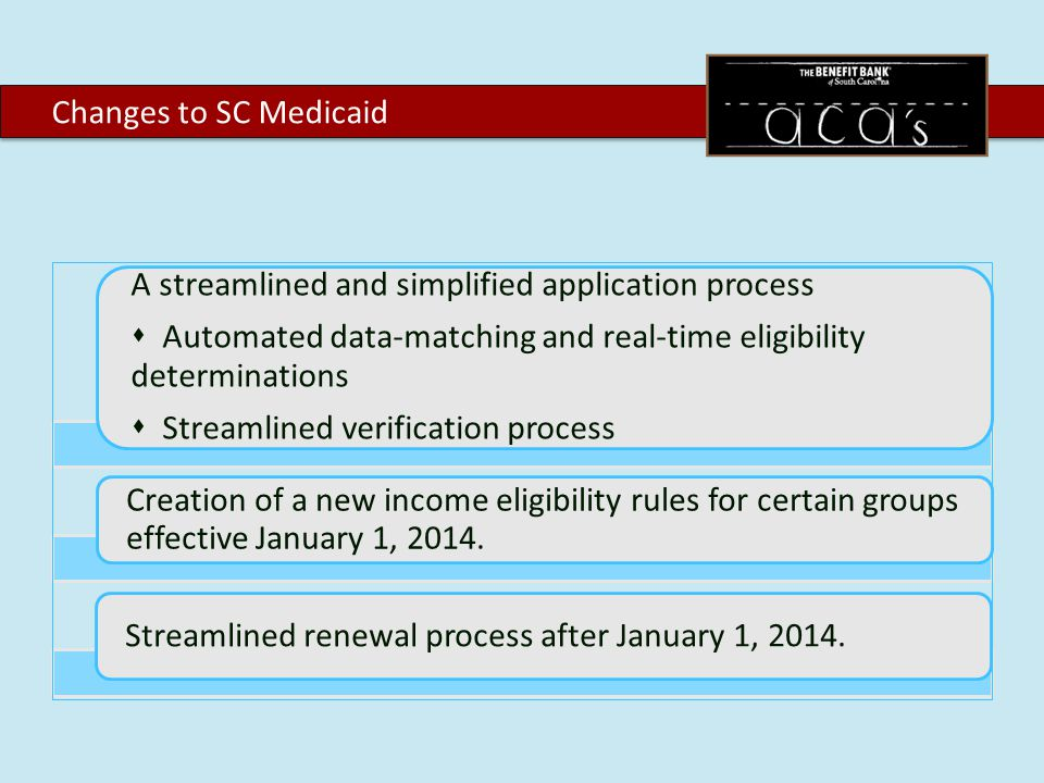 A streamlined and simplified application process  Automated data-matching and real-time eligibility determinations  Streamlined verification process Creation of a new income eligibility rules for certain groups effective January 1, 2014.