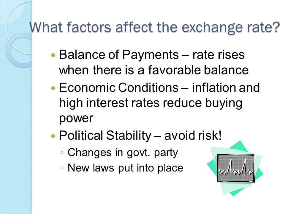 What factors affect the exchange rate.