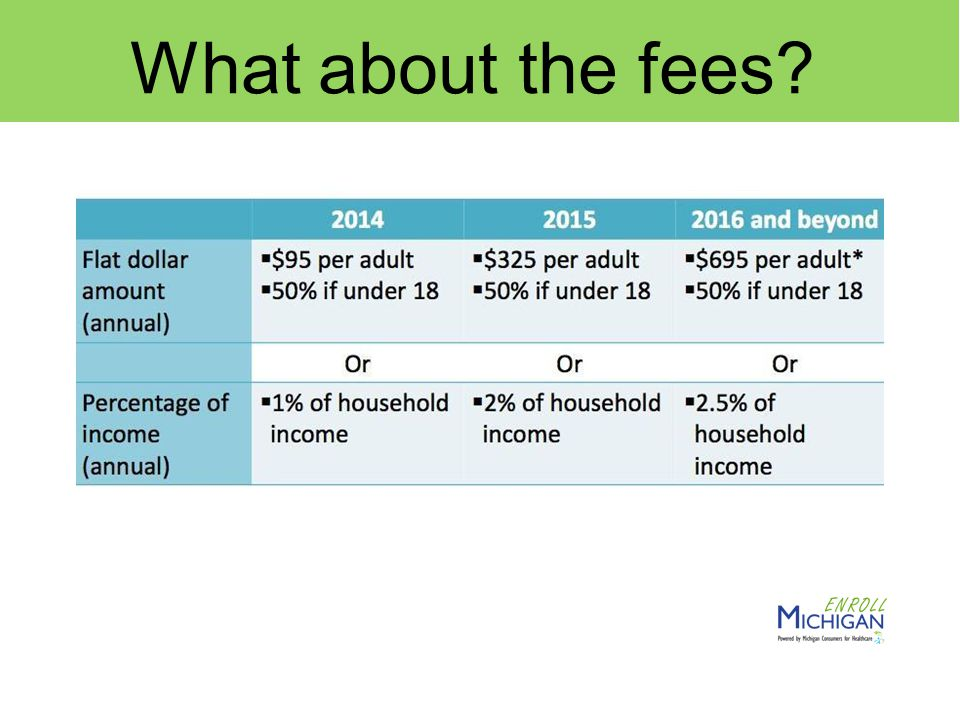 What about the fees