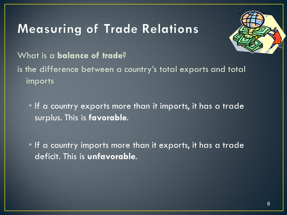 What is a balance of trade.