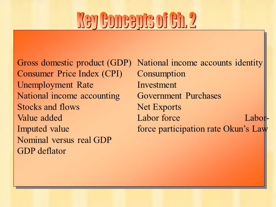 Chapter Two 17 National income accounts identity Consumption Investment Government Purchases Net Exports Labor force Labor- force participation rate Okun's Law Gross domestic product (GDP) Consumer Price Index (CPI) Unemployment Rate National income accounting Stocks and flows Value added Imputed value Nominal versus real GDP GDP deflator