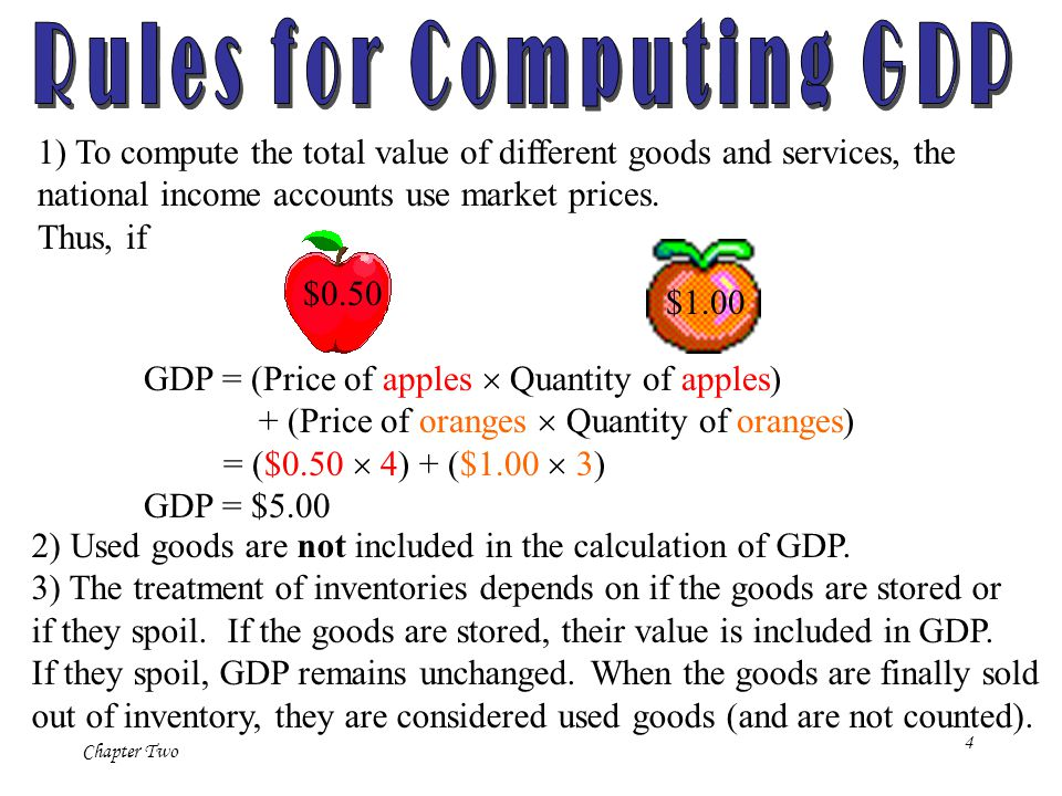 Chapter Two 4 1) To compute the total value of different goods and services, the national income accounts use market prices.