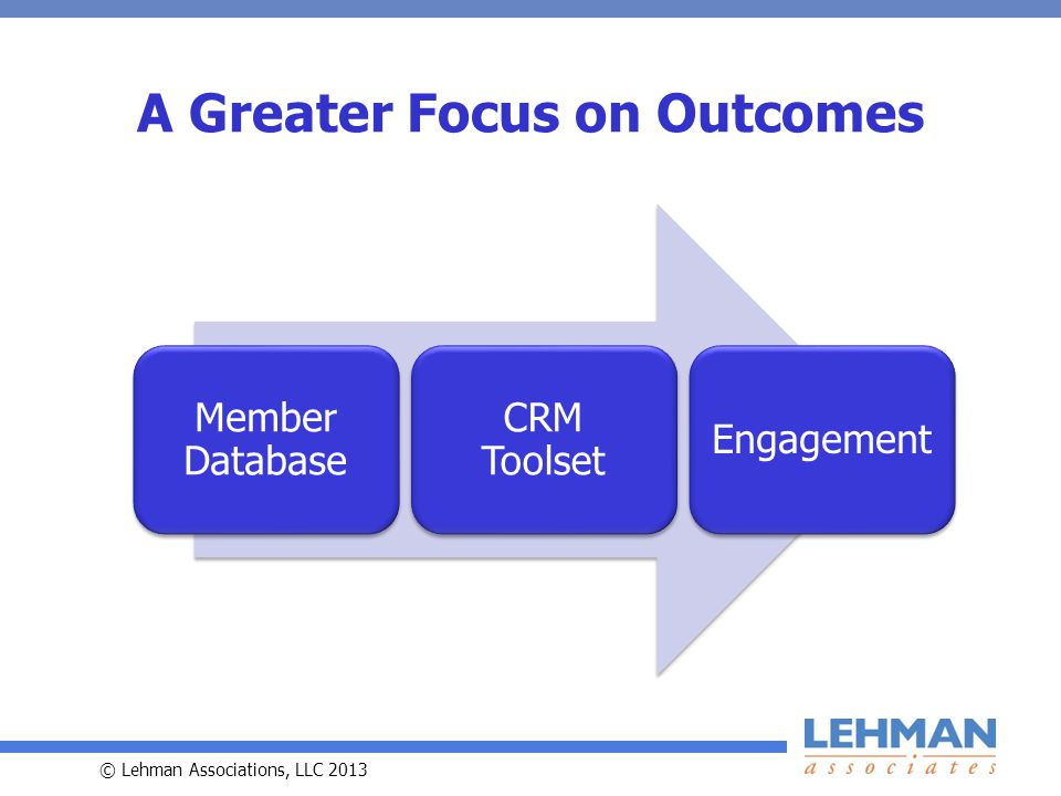 © Lehman Associations, LLC 2013 A Greater Focus on Outcomes Member Database CRM Toolset Engagement