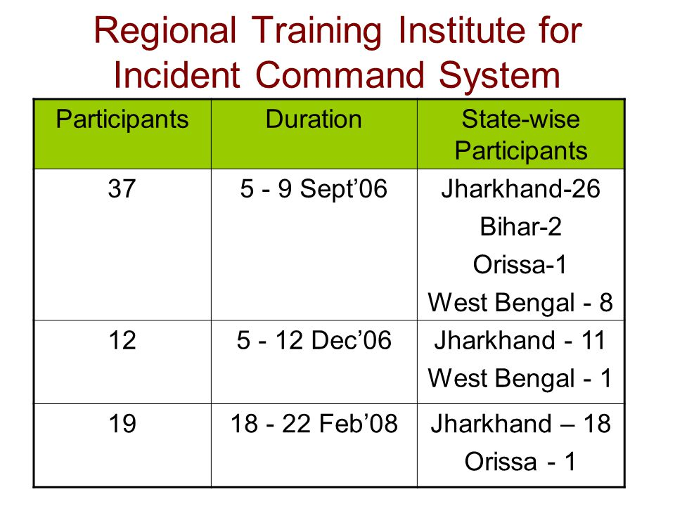 Disaster Management Centre Sri Krishna Institute of Public