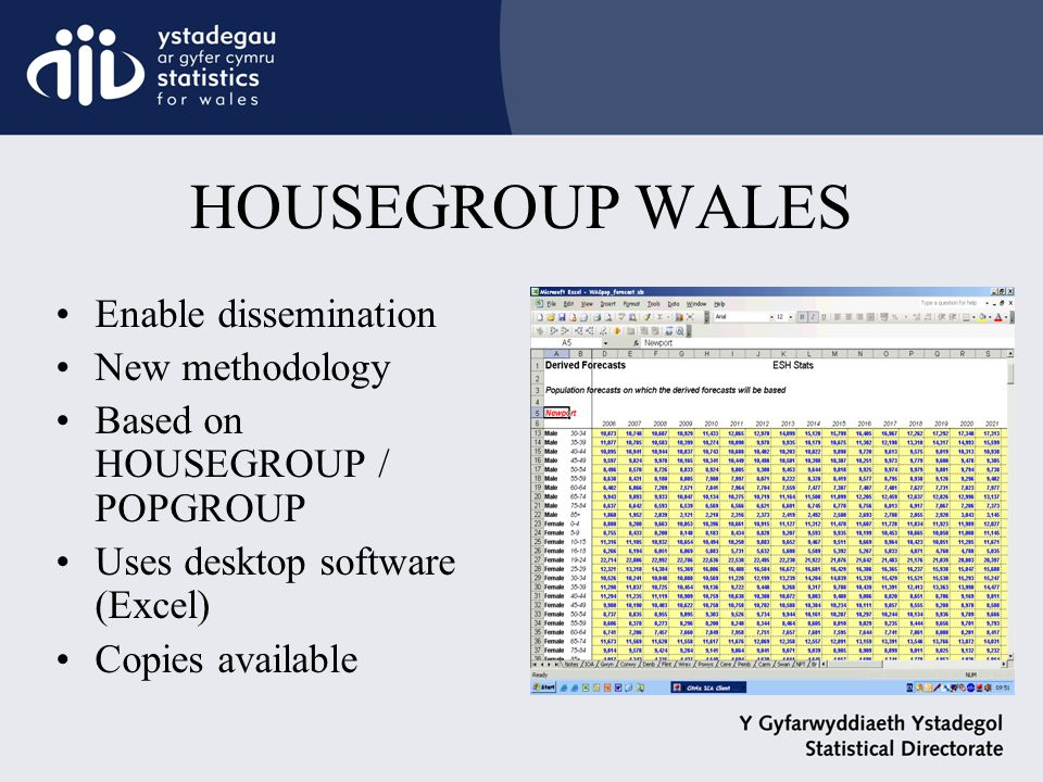 HOUSEGROUP WALES Enable dissemination New methodology Based on HOUSEGROUP / POPGROUP Uses desktop software (Excel) Copies available