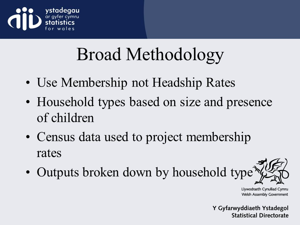 Broad Methodology Use Membership not Headship Rates Household types based on size and presence of children Census data used to project membership rates Outputs broken down by household type
