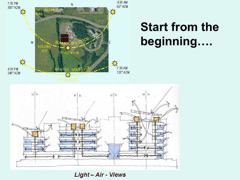 Start from the beginning…. Light – Air - Views