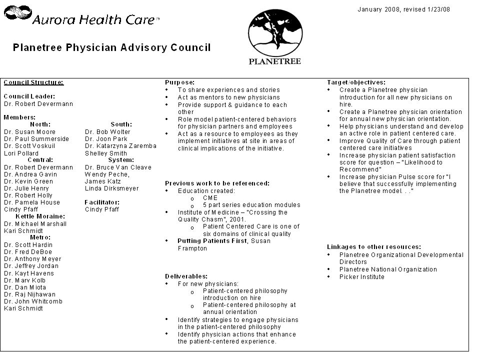 1 Actively Engaging Physicians in the Planetree Philosophy