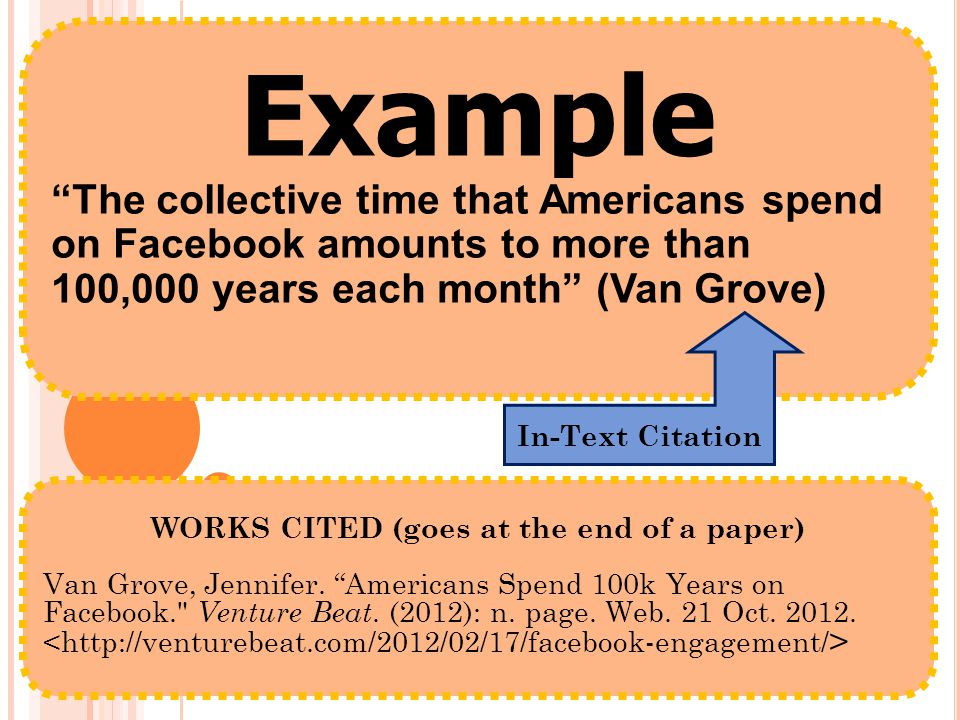 Example The collective time that Americans spend on Facebook amounts to more than 100,000 years each month (Van Grove) WORKS CITED (goes at the end of a paper) Van Grove, Jennifer.