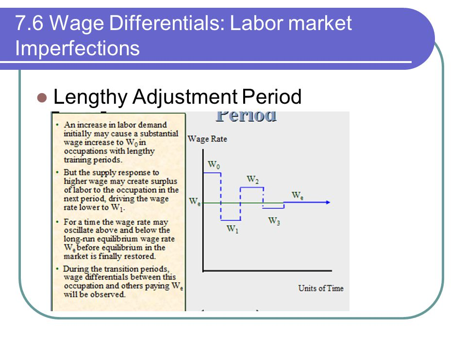 7.6 Wage Differentials: Labor market Imperfections Lengthy Adjustment Period