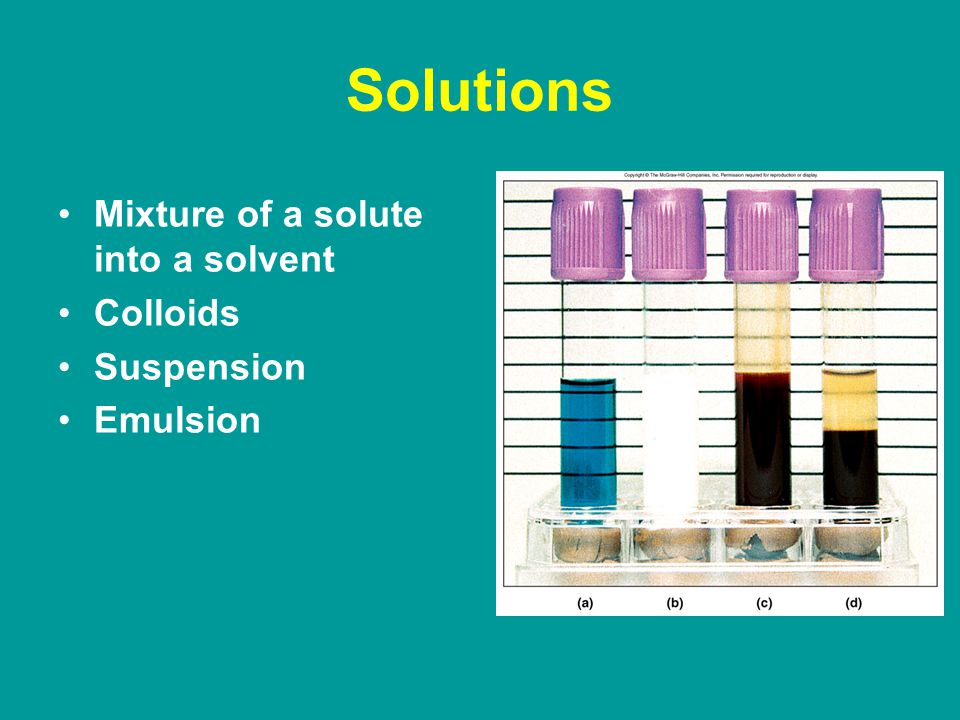 Solutions Mixture of a solute into a solvent Colloids Suspension Emulsion
