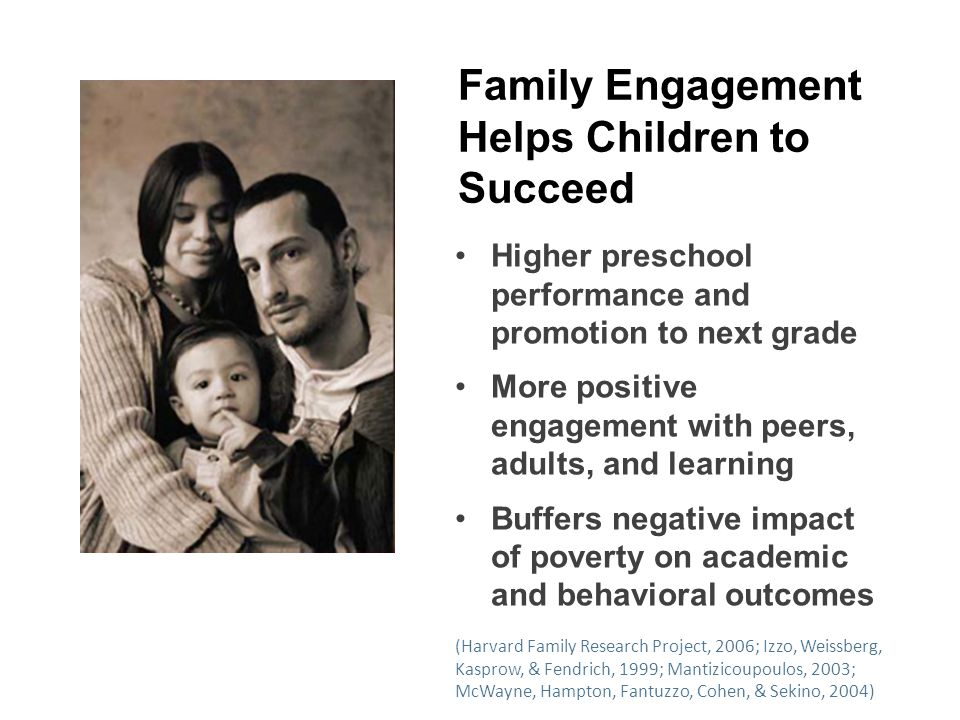 Higher preschool performance and promotion to next grade More positive engagement with peers, adults, and learning Buffers negative impact of poverty on academic and behavioral outcomes (Harvard Family Research Project, 2006; Izzo, Weissberg, Kasprow, & Fendrich, 1999; Mantizicoupoulos, 2003; McWayne, Hampton, Fantuzzo, Cohen, & Sekino, 2004) Family Engagement Helps Children to Succeed